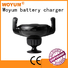 best car battery charger drive music usb car charger Woyum Brand